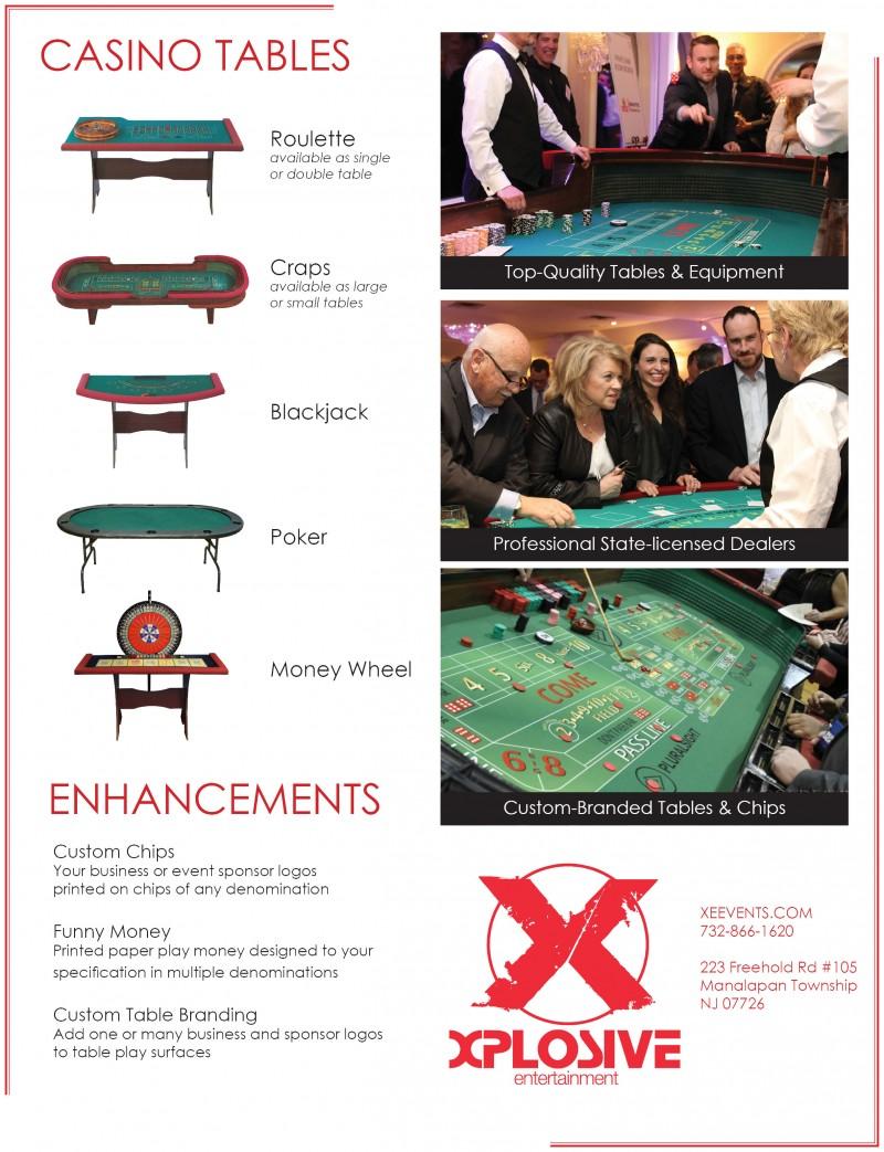 Casino Table Tear Sheet_Xplosive
